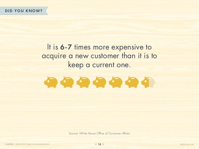 75-customer-service-facts-quotes-statistics-10-638